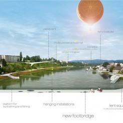Riqualificazione dell'argine del fiume Drava (Maribor), vista generale