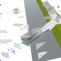 Riqualificazione dell'argine del fiume Drava (Maribor), schemi di assemblaggio