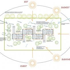 Progetto per residenze sociali (Vigonza), schema esplicativo