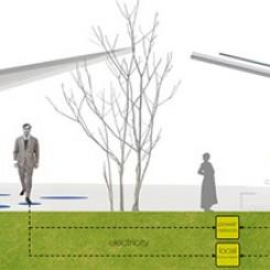 Riqualificazione dell'argine del fiume Drava (Maribor), schemi esplicativi