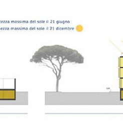 Progetto per edificio residenziale (Grosseto), sezioni